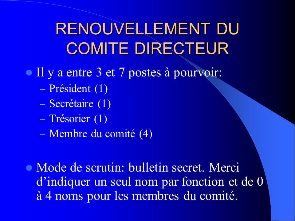 RENOUVELLEMENT DU COMITE DIRECTEUR Il y a entre 3 et 7 postes à pourvoir: – Président (1) – Secrétaire (1) – Trésorier (1) – Membre du comité (4) Mode de scrutin: bulletin secret.