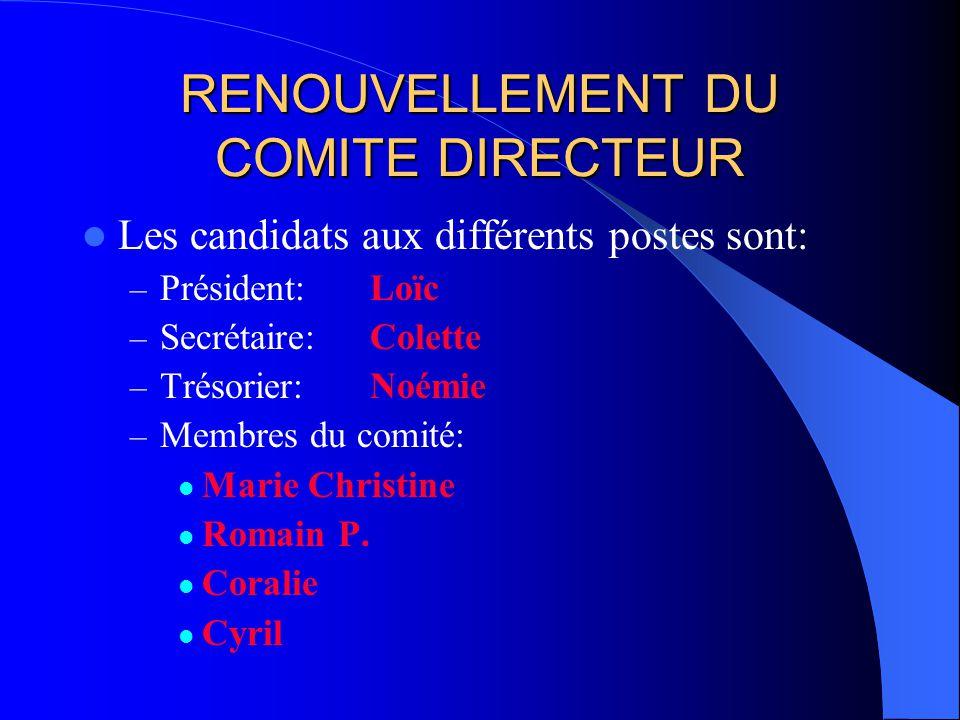 RENOUVELLEMENT DU COMITE DIRECTEUR Les candidats aux différents postes sont: – Président:Loïc – Secrétaire:Colette – Trésorier:Noémie – Membres du comité: Marie Christine Romain P.