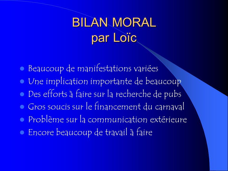 BILAN MORAL par Loïc Beaucoup de manifestations variées Une implication importante de beaucoup Des efforts à faire sur la recherche de pubs Gros souci