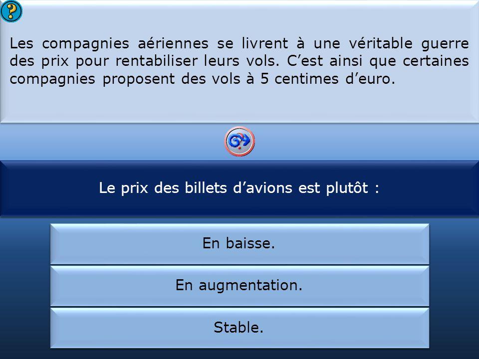 Le travail du dimanche suscite une nouvelle fois la polémique. Certains maires de France nayant pas accordé louverture du dimanche pour les magasins d