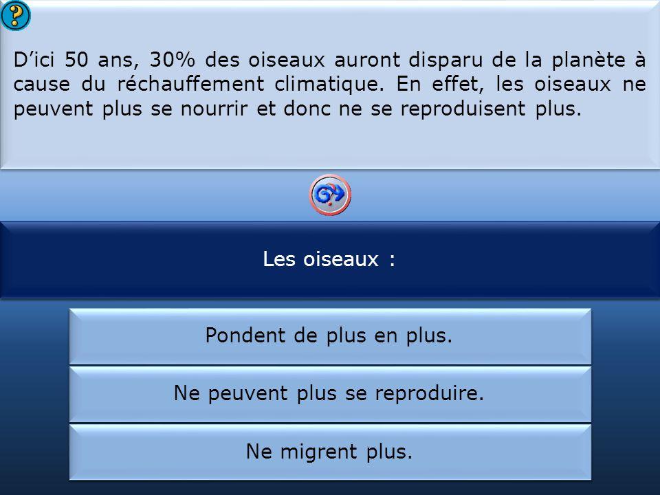 Les français considèrent le téléphone portable comme un appareil très utile servant à de plus en plus de choses. Toutefois dans les lieux publics ils
