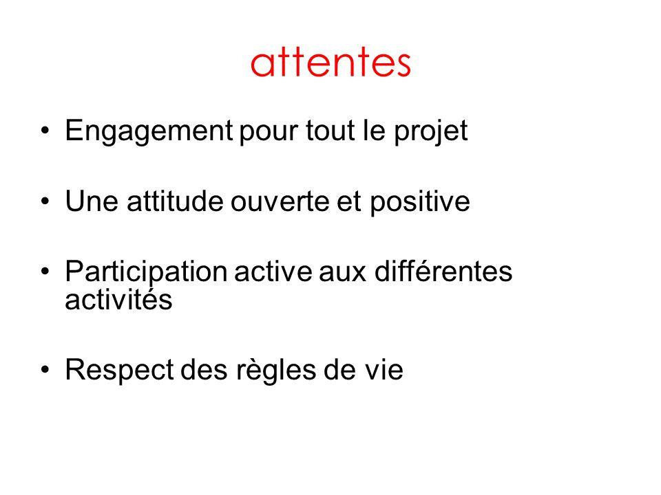 attentes Engagement pour tout le projet Une attitude ouverte et positive Participation active aux différentes activités Respect des règles de vie
