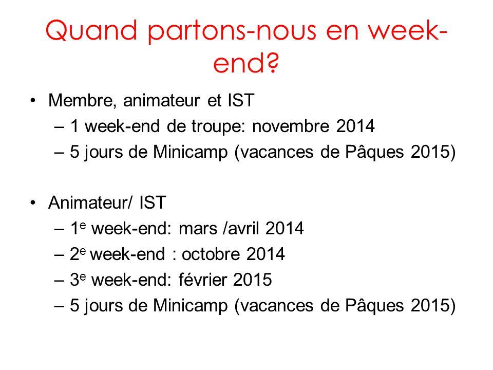 Quand partons-nous en week- end? Membre, animateur et IST –1 week-end de troupe: novembre 2014 –5 jours de Minicamp (vacances de Pâques 2015) Animateu