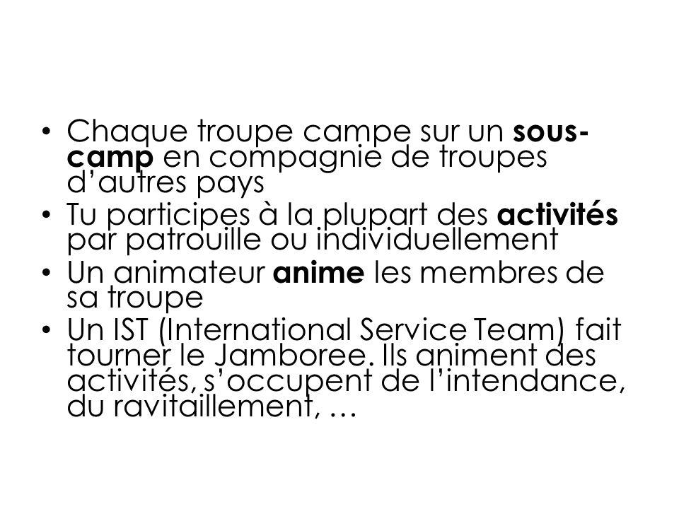 Chaque troupe campe sur un sous- camp en compagnie de troupes dautres pays Tu participes à la plupart des activités par patrouille ou individuellement