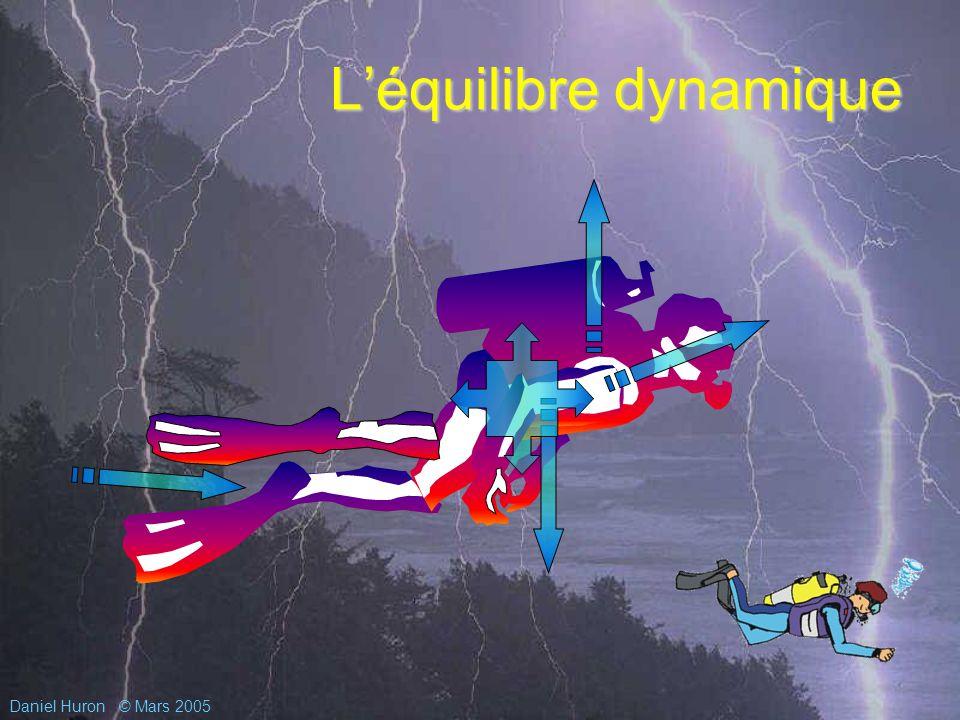 Daniel Huron© Mars 2005 Léquilibre dynamique