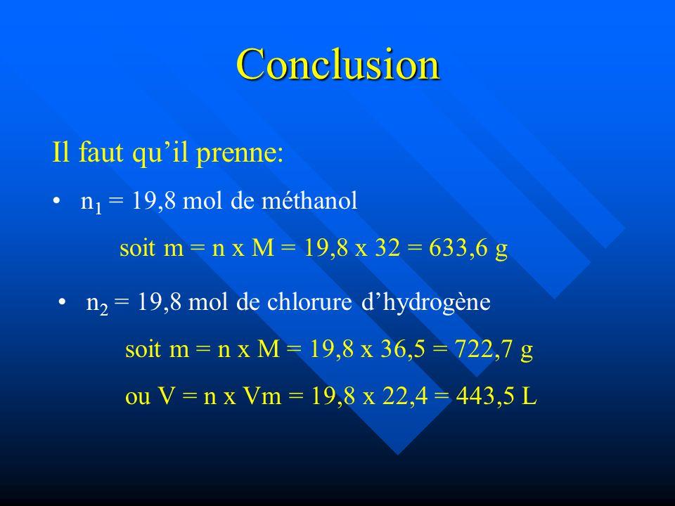 Conclusion Il faut quil prenne: n 1 = 19,8 mol de méthanol soit m = n x M = 19,8 x 32 = 633,6 g n 2 = 19,8 mol de chlorure dhydrogène soit m = n x M =