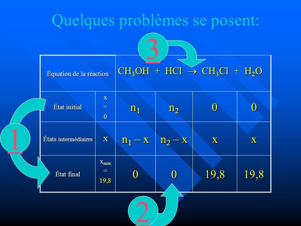 Conclusion Comment le chimiste contrôle til les transformations de la matière .