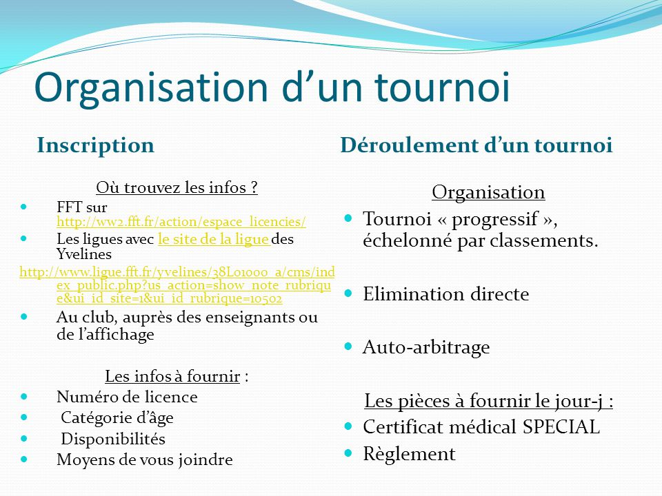 Organisation dun tournoi Inscription Déroulement dun tournoi Où trouvez les infos ? FFT sur http://ww2.fft.fr/action/espace_licencies/ http://ww2.fft.