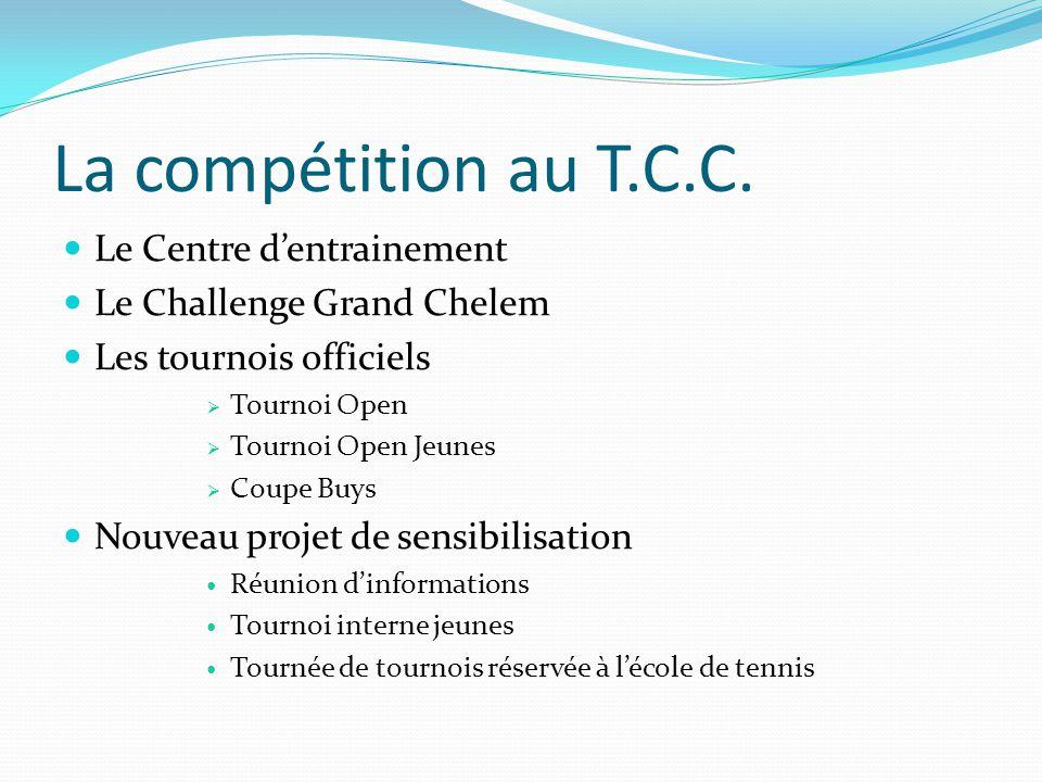 La compétition au T.C.C. Le Centre dentrainement Le Challenge Grand Chelem Les tournois officiels Tournoi Open Tournoi Open Jeunes Coupe Buys Nouveau