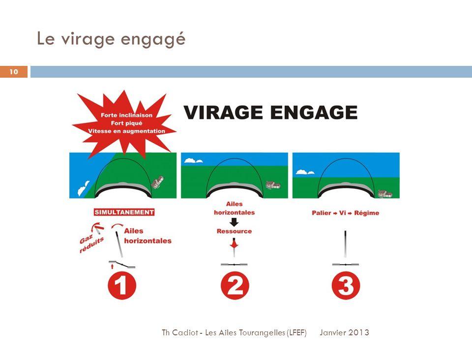 Le virage engagé Janvier 2013 Th Cadiot - Les Ailes Tourangelles (LFEF) 10