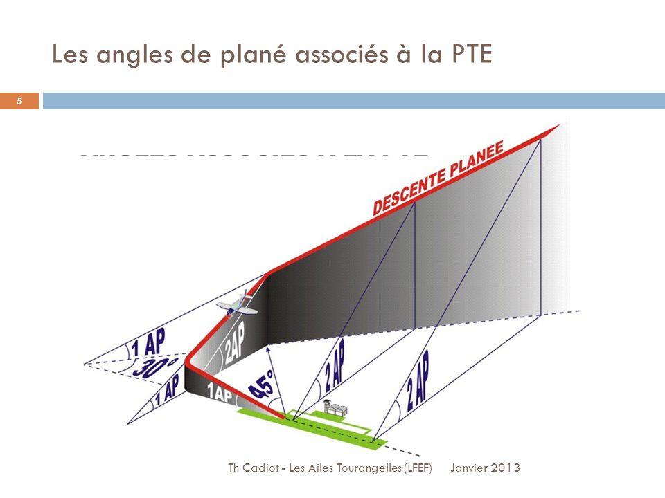 Les angles de plané associés à la PTE Janvier 2013 Th Cadiot - Les Ailes Tourangelles (LFEF) 5