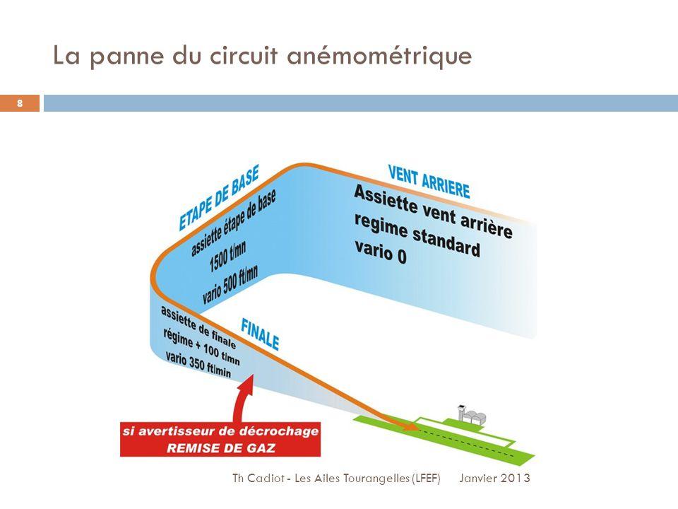 La panne du circuit anémométrique Janvier 2013 Th Cadiot - Les Ailes Tourangelles (LFEF) 8