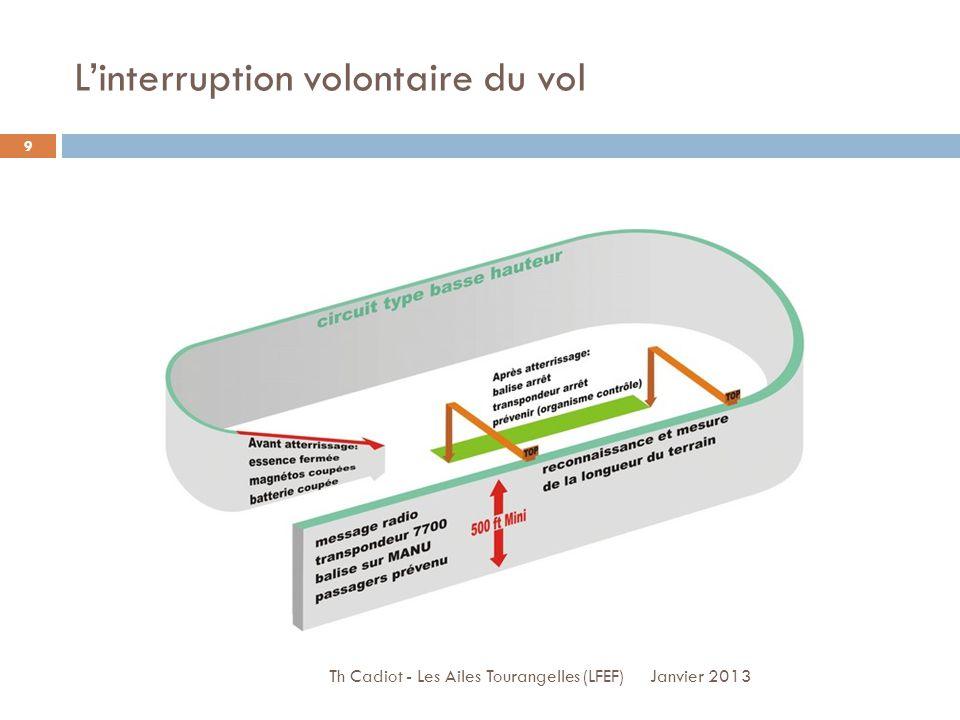 Linterruption volontaire du vol Janvier 2013 Th Cadiot - Les Ailes Tourangelles (LFEF) 9