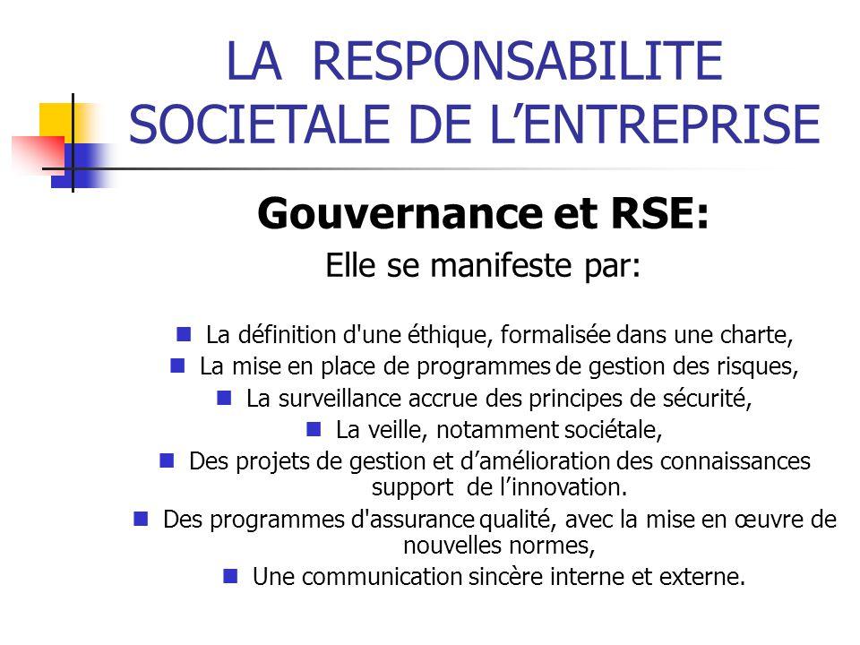 LARESPONSABILITE SOCIETALE DE LENTREPRISE Gouvernance et RSE: Elle se manifeste par: La définition d'une éthique, formalisée dans une charte, La mise