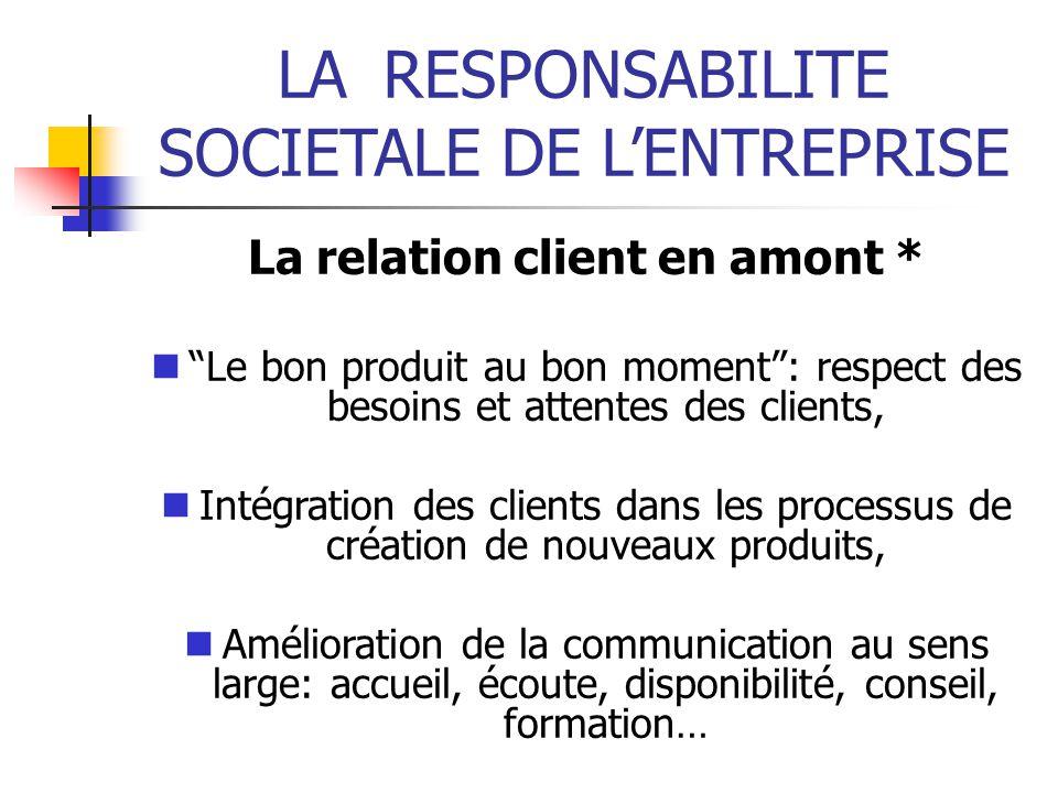 LARESPONSABILITE SOCIETALE DE LENTREPRISE La relation client en amont * Le bon produit au bon moment: respect des besoins et attentes des clients, Int