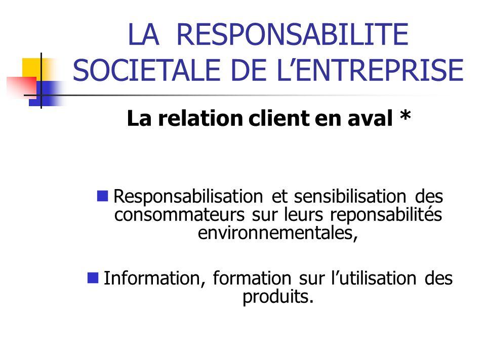 LARESPONSABILITE SOCIETALE DE LENTREPRISE La relation client en aval * Responsabilisation et sensibilisation des consommateurs sur leurs reponsabilités environnementales, Information, formation sur lutilisation des produits.