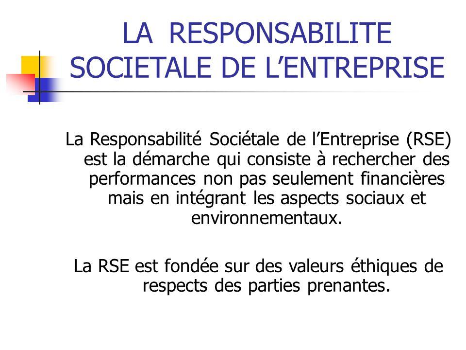 LARESPONSABILITE SOCIETALE DE LENTREPRISE La Responsabilité Sociétale de lEntreprise (RSE) est la démarche qui consiste à rechercher des performances non pas seulement financières mais en intégrant les aspects sociaux et environnementaux.