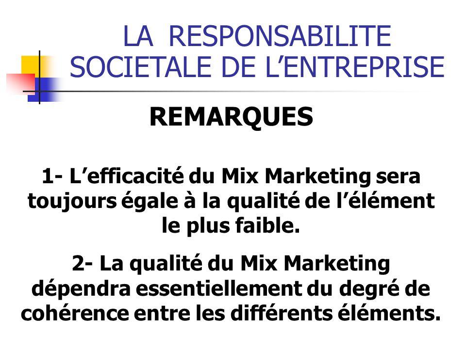 LARESPONSABILITE SOCIETALE DE LENTREPRISE REMARQUES 1- Lefficacité du Mix Marketing sera toujours égale à la qualité de lélément le plus faible. 2- La