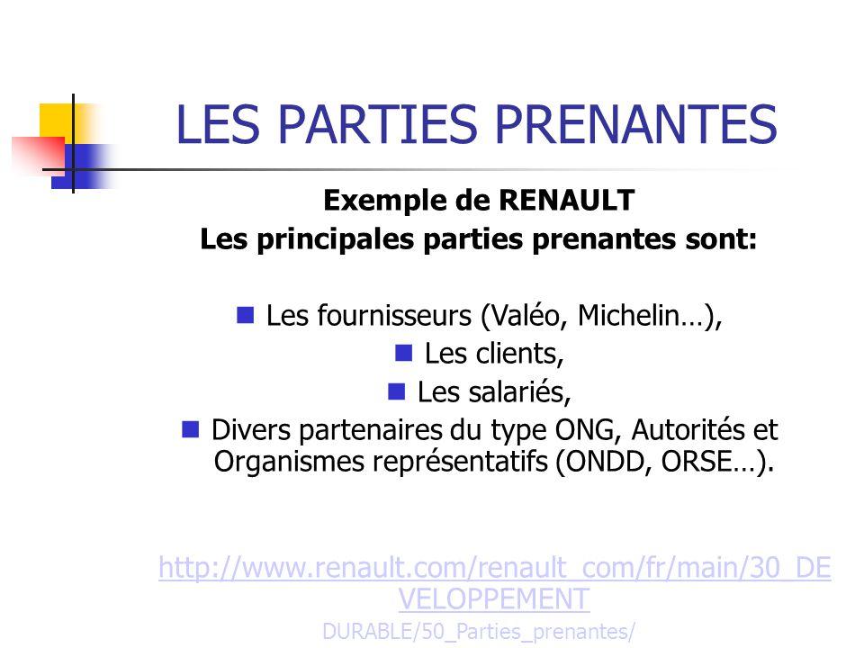 LES PARTIES PRENANTES Exemple de RENAULT Les principales parties prenantes sont: Les fournisseurs (Valéo, Michelin…), Les clients, Les salariés, Divers partenaires du type ONG, Autorités et Organismes représentatifs (ONDD, ORSE…).