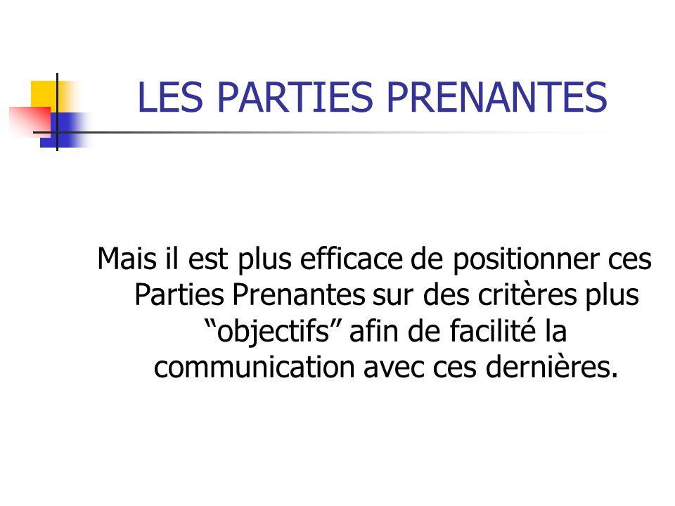 LES PARTIES PRENANTES Mais il est plus efficace de positionner ces Parties Prenantes sur des critères plus objectifs afin de facilité la communication avec ces dernières.