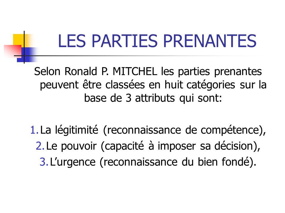 LES PARTIES PRENANTES Selon Ronald P. MITCHEL les parties prenantes peuvent être classées en huit catégories sur la base de 3 attributs qui sont: 1.La