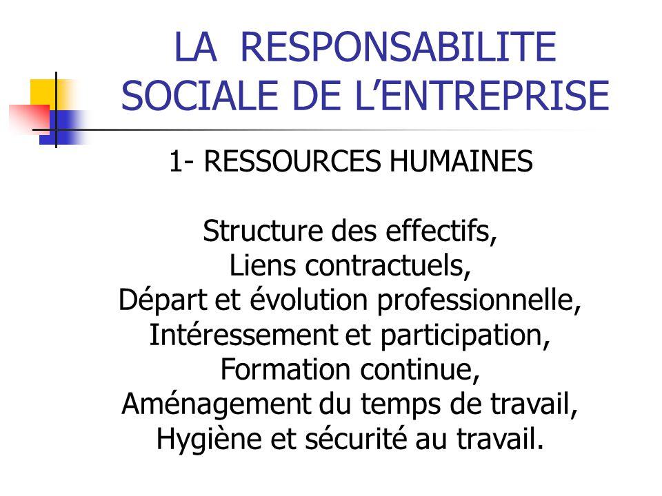 LARESPONSABILITE SOCIALE DE LENTREPRISE 1- RESSOURCES HUMAINES Structure des effectifs, Liens contractuels, Départ et évolution professionnelle, Intér
