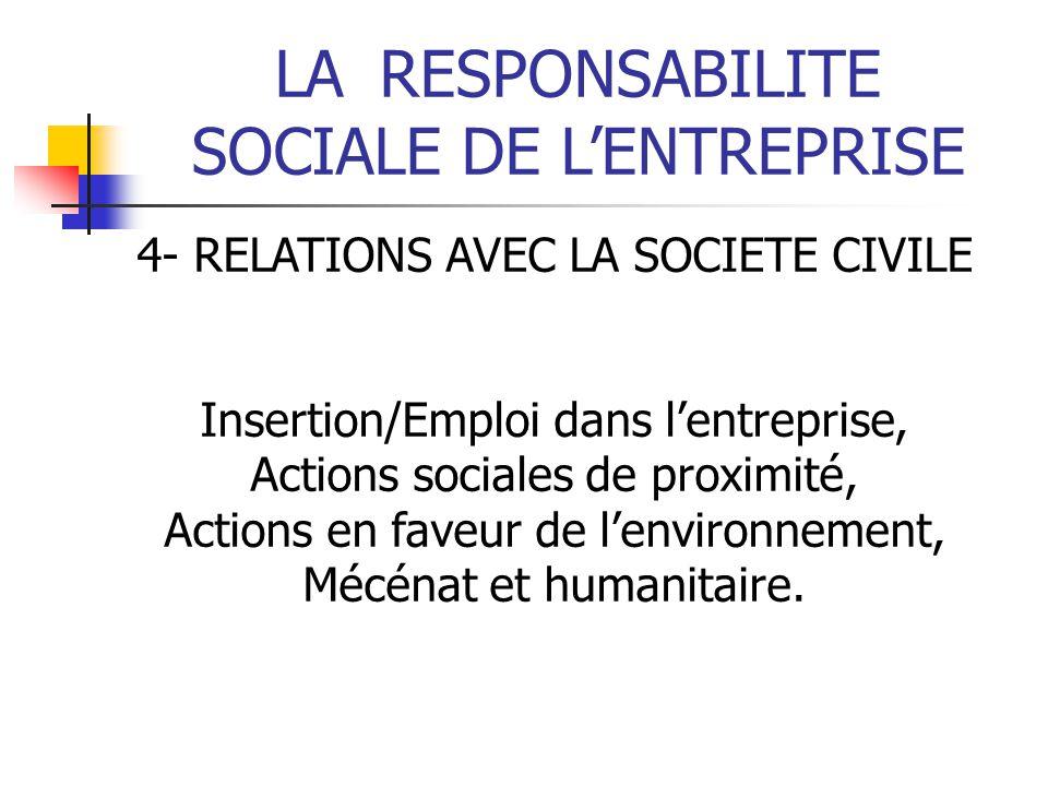 LARESPONSABILITE SOCIALE DE LENTREPRISE 4- RELATIONS AVEC LA SOCIETE CIVILE Insertion/Emploi dans lentreprise, Actions sociales de proximité, Actions en faveur de lenvironnement, Mécénat et humanitaire.