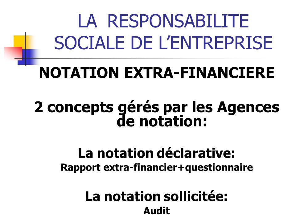 LARESPONSABILITE SOCIALE DE LENTREPRISE NOTATION EXTRA-FINANCIERE 2 concepts gérés par les Agences de notation: La notation déclarative: Rapport extra-financier+questionnaire La notation sollicitée: Audit