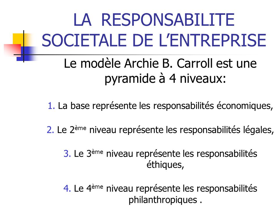 LARESPONSABILITE SOCIETALE DE LENTREPRISE Le modèle Archie B. Carroll est une pyramide à 4 niveaux: 1.La base représente les responsabilités économiqu