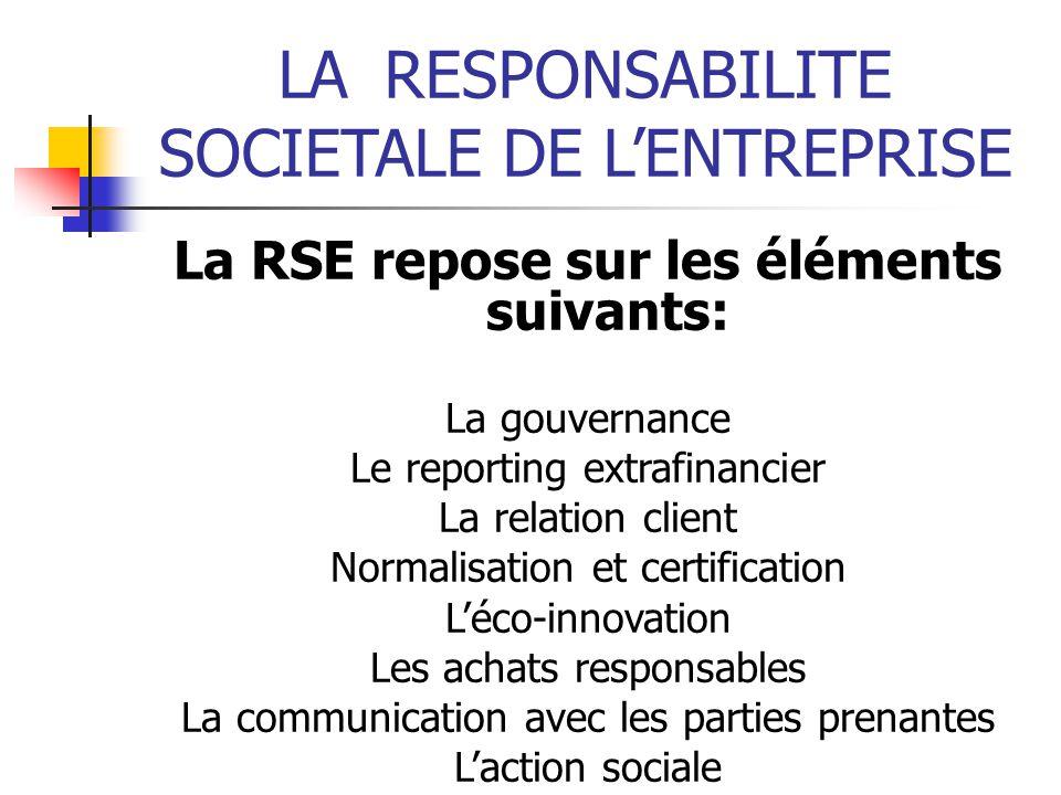 LARESPONSABILITE SOCIETALE DE LENTREPRISE La RSE repose sur les éléments suivants: La gouvernance Le reporting extrafinancier La relation client Norma