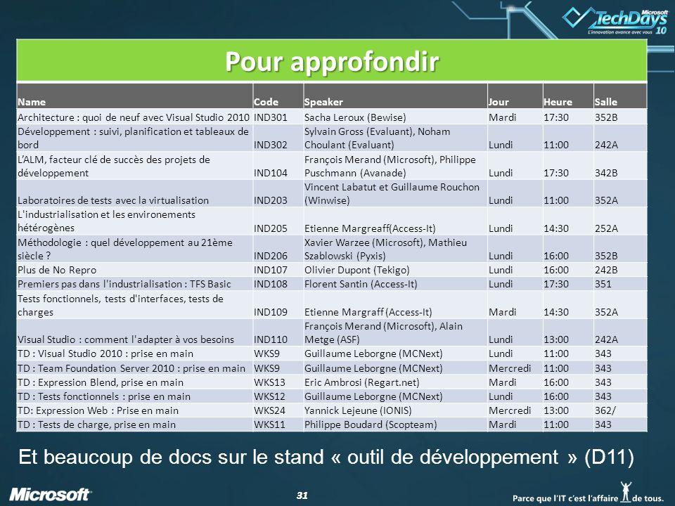 31 Pour approfondir NameCodeSpeakerJourHeureSalle Architecture : quoi de neuf avec Visual Studio 2010IND301Sacha Leroux (Bewise)Mardi17:30352B Dévelop