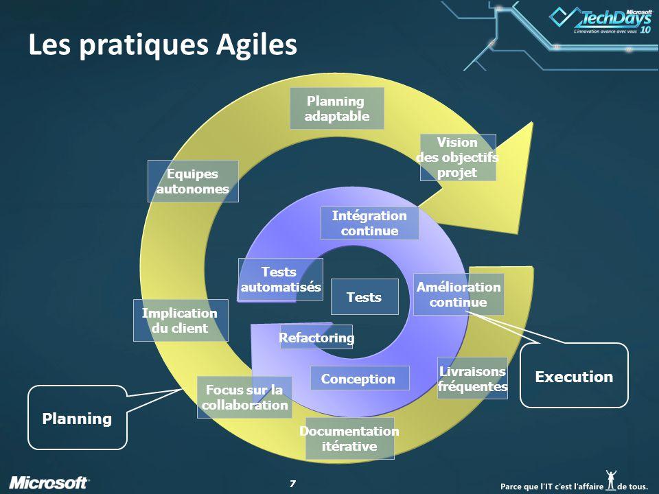 77 Les pratiques Agiles Intégration continue Planning adaptable Equipes autonomes Livraisons fréquentes Implication du client Documentation itérative
