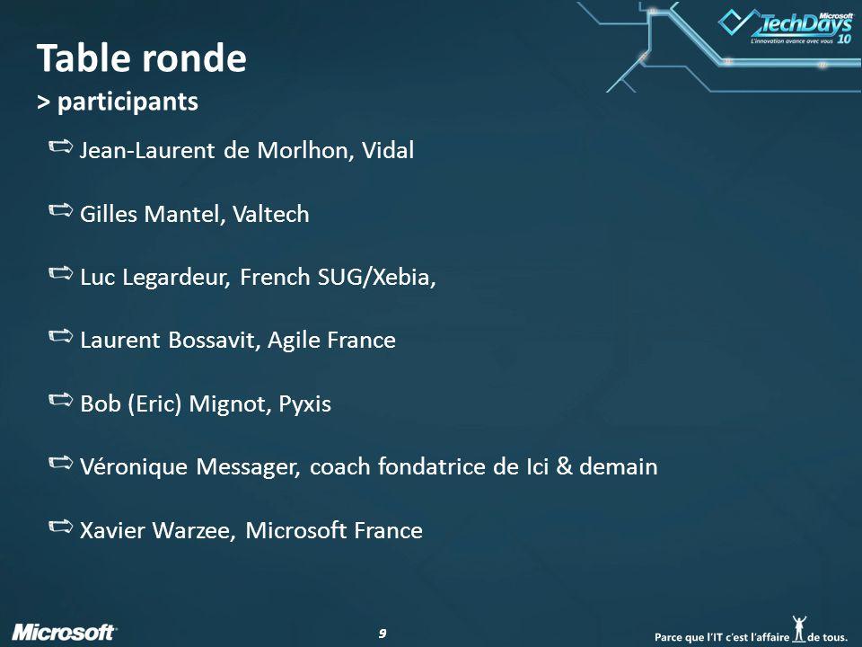 10 Laurent Bossavit Consultant indépendant Membre du bureau de lassociation « Agile France » (ex.