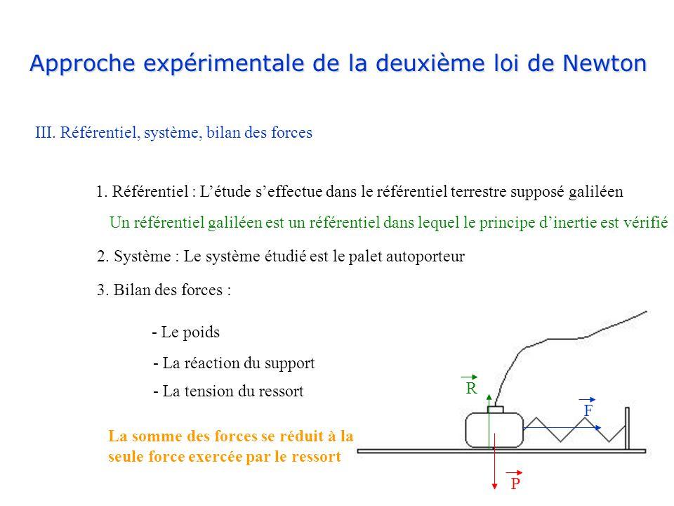 Approche expérimentale de la deuxième loi de Newton III. Référentiel, système, bilan des forces 1. Référentiel : Létude seffectue dans le référentiel