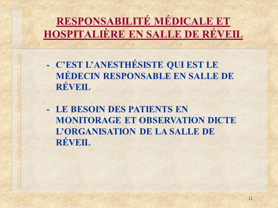 11 RESPONSABILITÉ MÉDICALE ET HOSPITALIÈRE EN SALLE DE RÉVEIL -CEST LANESTHÉSISTE QUI EST LE MÉDECIN RESPONSABLE EN SALLE DE RÉVEIL -LE BESOIN DES PAT