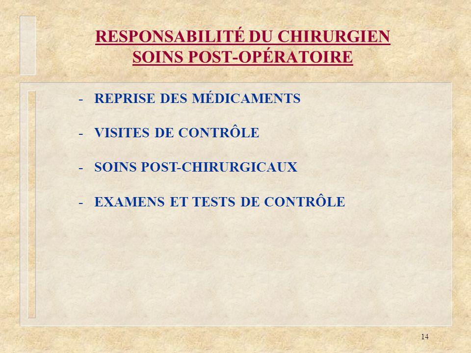 14 RESPONSABILITÉ DU CHIRURGIEN SOINS POST-OPÉRATOIRE -REPRISE DES MÉDICAMENTS -VISITES DE CONTRÔLE -SOINS POST-CHIRURGICAUX -EXAMENS ET TESTS DE CONT