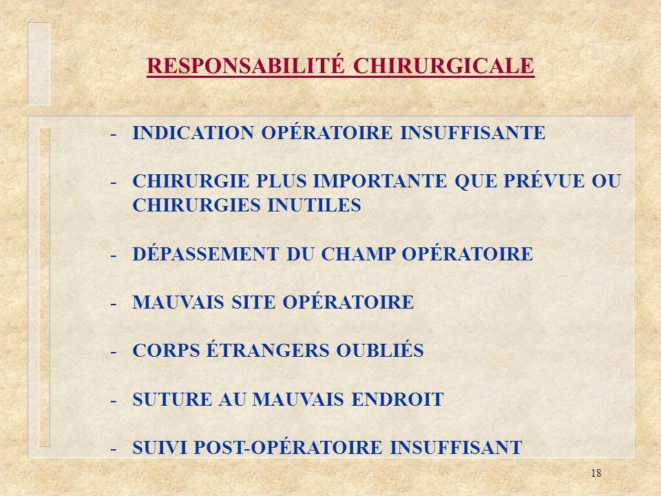18 RESPONSABILITÉ CHIRURGICALE -INDICATION OPÉRATOIRE INSUFFISANTE -CHIRURGIE PLUS IMPORTANTE QUE PRÉVUE OU CHIRURGIES INUTILES -DÉPASSEMENT DU CHAMP