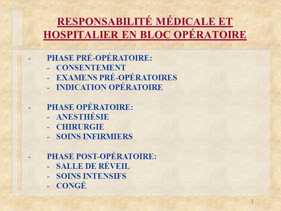 2 RESPONSABILITÉ MÉDICALE ET HOSPITALIER EN BLOC OPÉRATOIRE -PHASE PRÉ-OPÉRATOIRE: -CONSENTEMENT -EXAMENS PRÉ-OPÉRATOIRES -INDICATION OPÉRATOIRE -PHAS