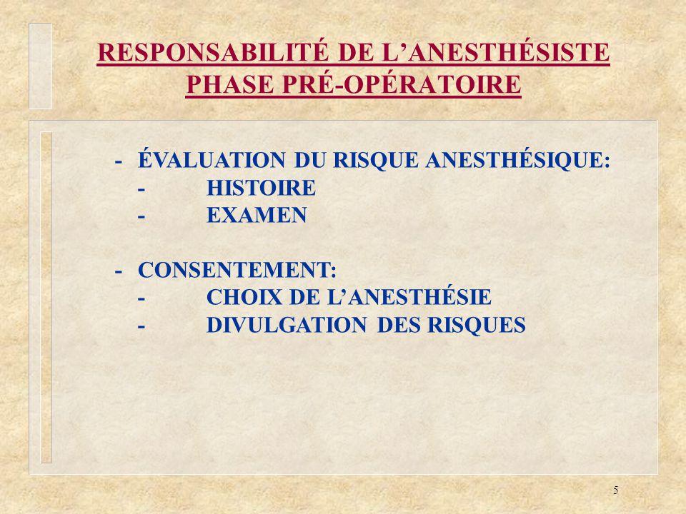 5 RESPONSABILITÉ DE LANESTHÉSISTE PHASE PRÉ-OPÉRATOIRE -ÉVALUATION DU RISQUE ANESTHÉSIQUE: -HISTOIRE -EXAMEN -CONSENTEMENT: -CHOIX DE LANESTHÉSIE -DIV