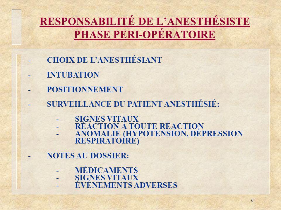 6 RESPONSABILITÉ DE LANESTHÉSISTE PHASE PERI-OPÉRATOIRE -CHOIX DE LANESTHÉSIANT -INTUBATION -POSITIONNEMENT -SURVEILLANCE DU PATIENT ANESTHÉSIÉ: -SIGN