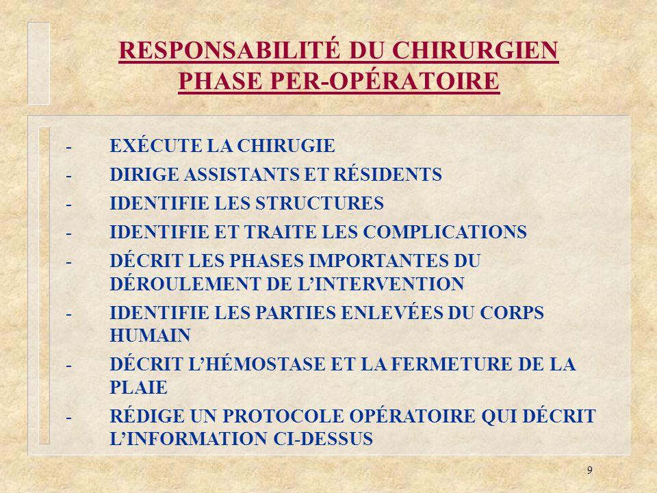 9 RESPONSABILITÉ DU CHIRURGIEN PHASE PER-OPÉRATOIRE -EXÉCUTE LA CHIRUGIE -DIRIGE ASSISTANTS ET RÉSIDENTS -IDENTIFIE LES STRUCTURES -IDENTIFIE ET TRAIT