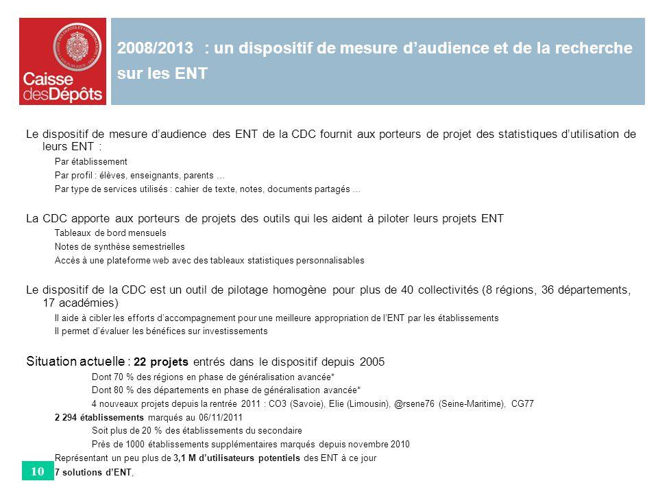 2008/2013 : un dispositif de mesure daudience et de la recherche sur les ENT Le dispositif de mesure daudience des ENT de la CDC fournit aux porteurs