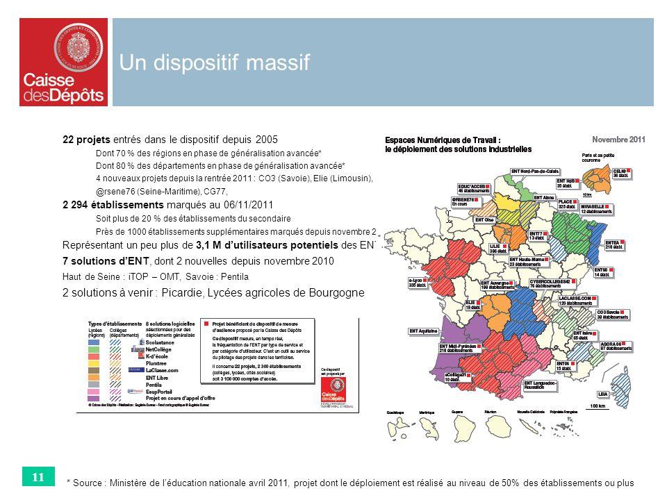 Un dispositif massif 22 projets entrés dans le dispositif depuis 2005 Dont 70 % des régions en phase de généralisation avancée* Dont 80 % des départem