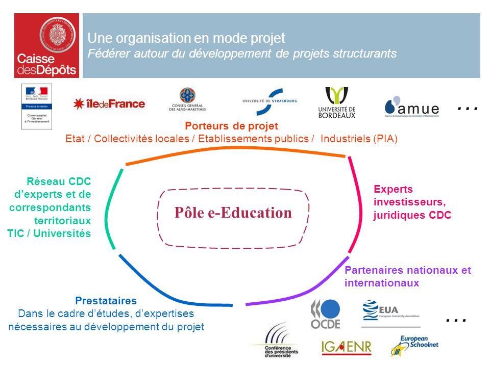 Réseau CDC dexperts et de correspondants territoriaux TIC / Universités Pôle e-Education Porteurs de projet Etat / Collectivités locales / Etablisseme