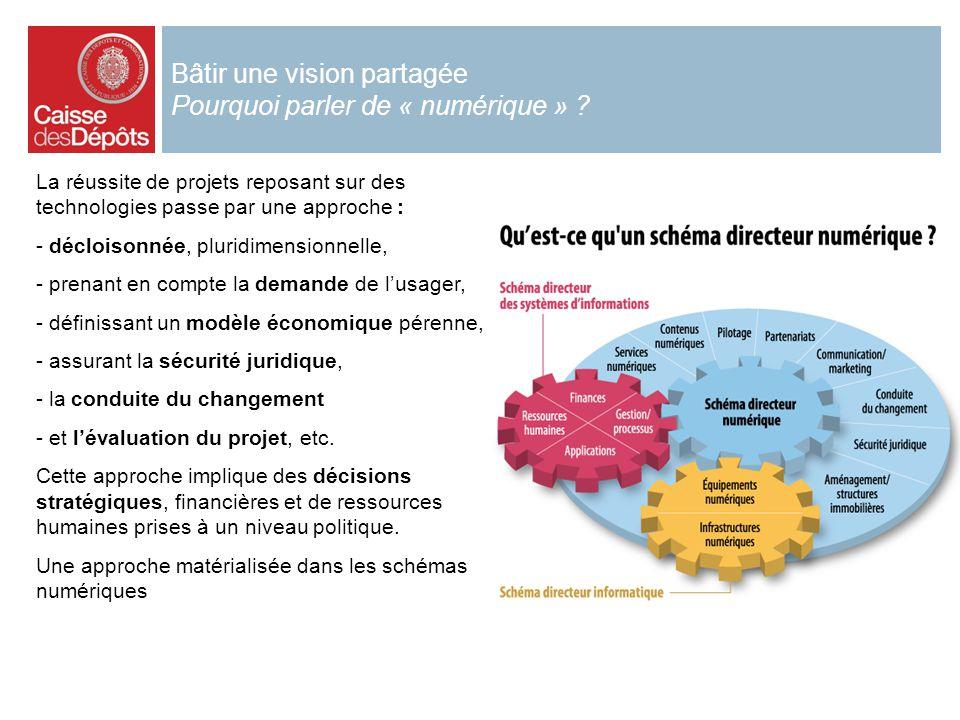 Université Numérique : décliner des démarches territoriales, mutualiser les bonnes pratiques Publication et mutualisation détudes et de méthodologies pour diffuser les bonnes pratiques numériques identifiées dans les universités françaises comme étrangères.