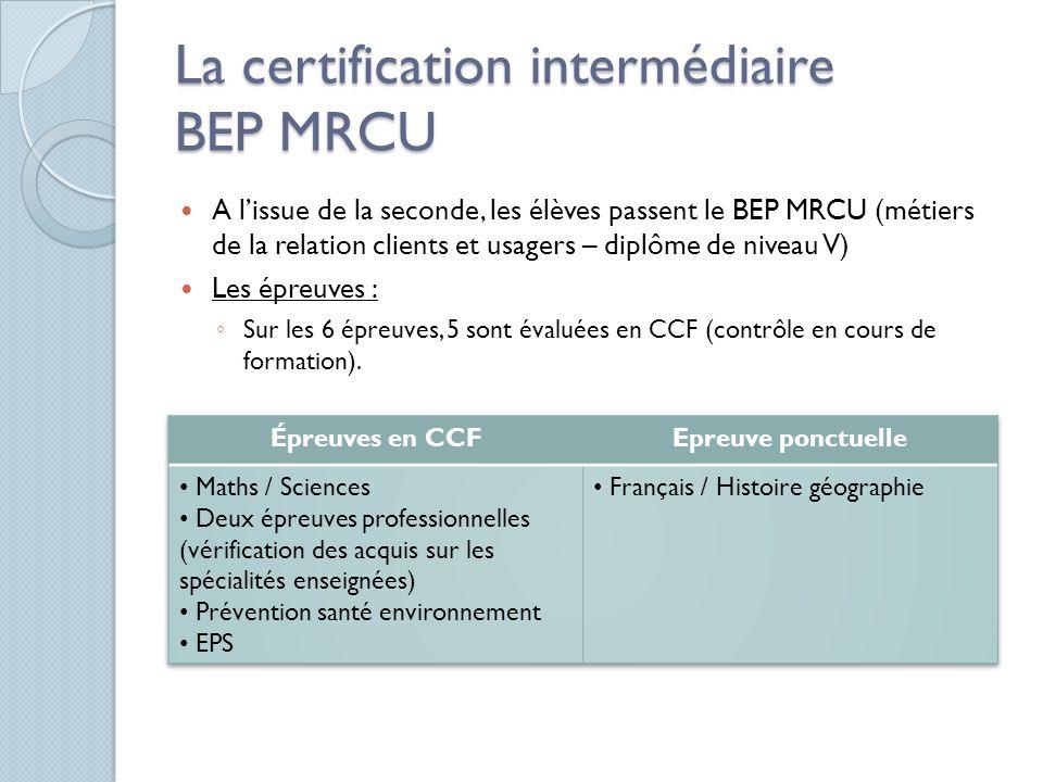 La certification intermédiaire BEP MRCU A lissue de la seconde, les élèves passent le BEP MRCU (métiers de la relation clients et usagers – diplôme de
