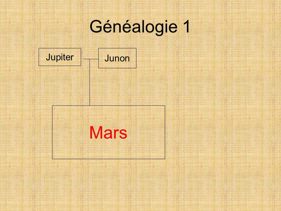 Généalogie 1 Jupiter Junon Mars