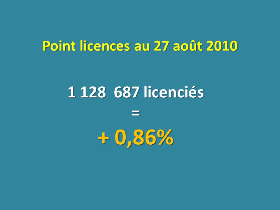 Point licences au 27 août 2010 1 128 687 licenciés = + 0,86%