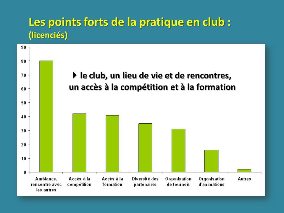 Les points forts de la pratique en club : (licenciés) le club, un lieu de vie et de rencontres, un accès à la compétition et à la formation le club, un lieu de vie et de rencontres, un accès à la compétition et à la formation