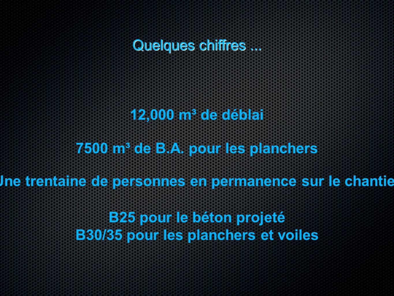 Quelques chiffres... 12,000 m³ de déblai 7500 m³ de B.A. pour les planchers Une trentaine de personnes en permanence sur le chantier B25 pour le béton